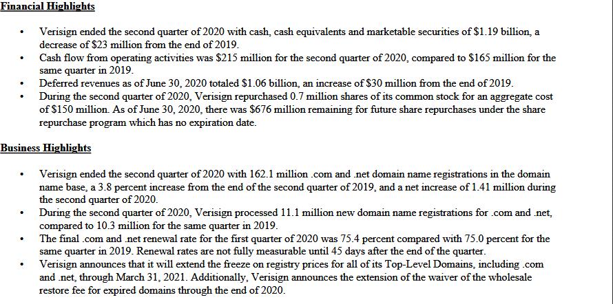 Verisign Q2 2020